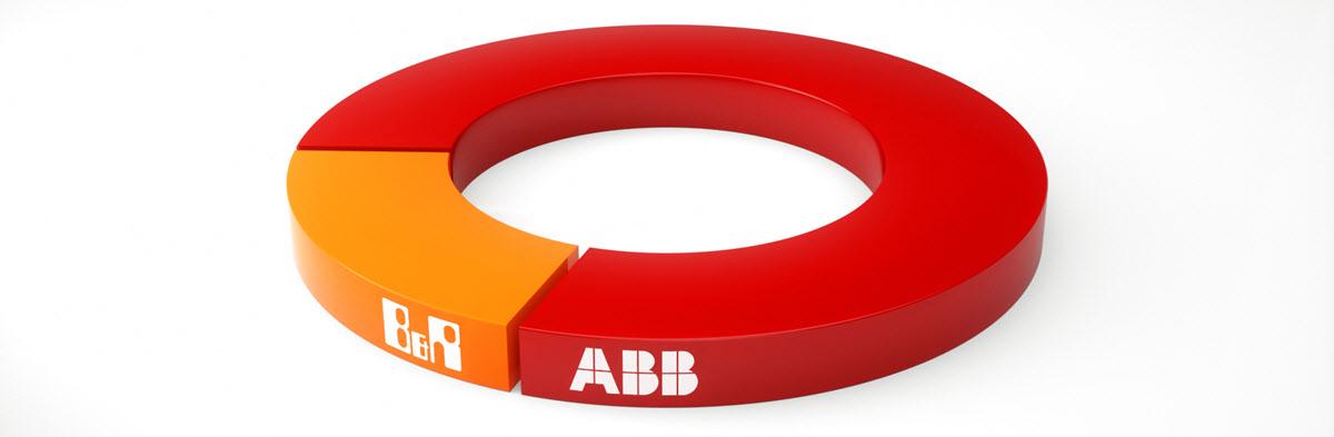 ABB B&R