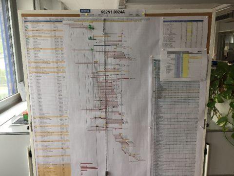Fig. 1 - Piano di progetto visual