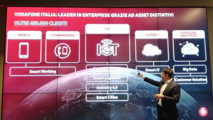 Evento Vodafone IoT