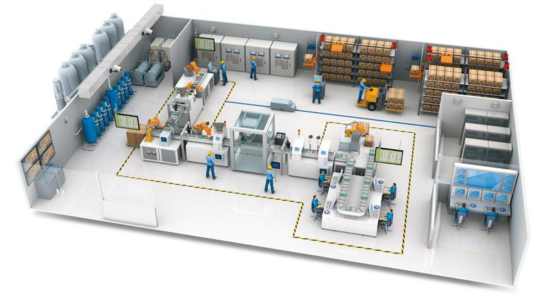 advantech smart factory