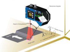 sensori wenglor weCat 2D/3D