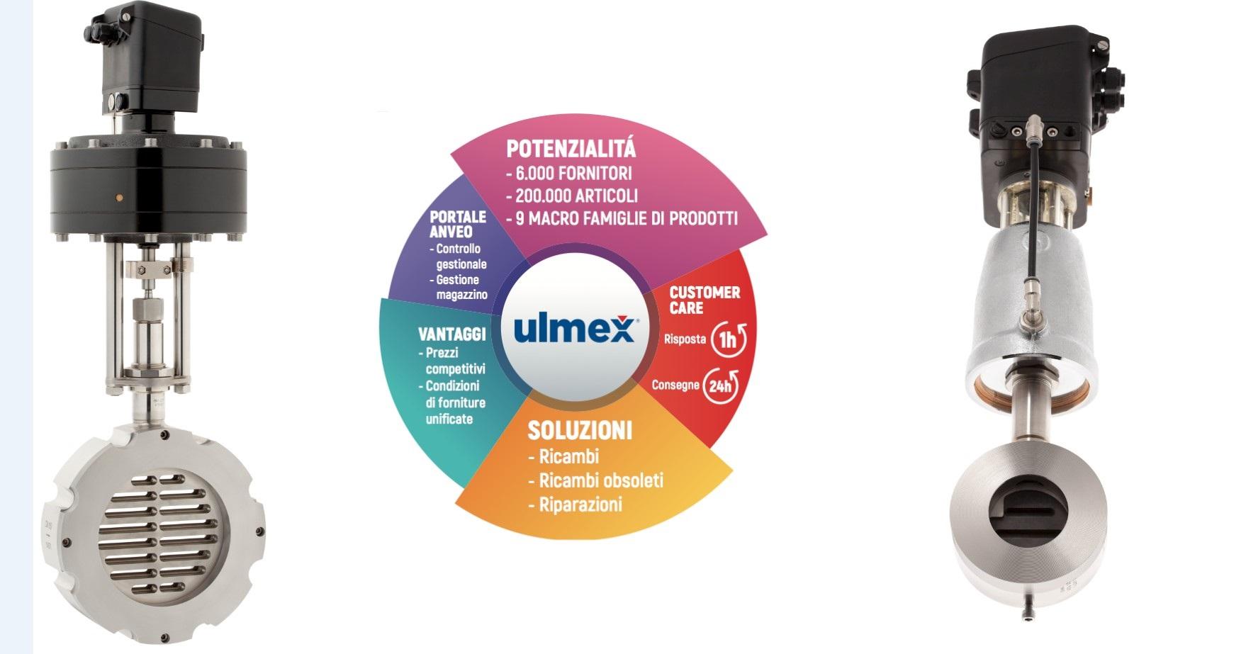 Supply Chain, asset strategico per l'efficienza dei processi industriali